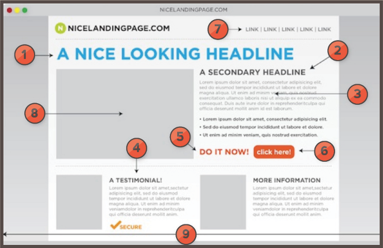 Critical Elements of Landing Pages