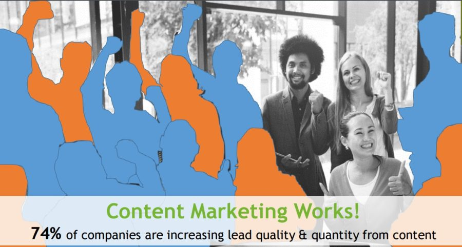 content marketing success rate for Small businesses_Curata_Survey_Snapshot